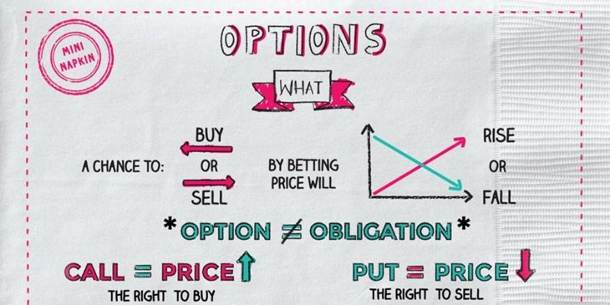 Option คืออะไร