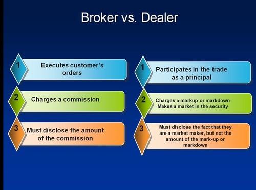 Dealer คืออะไร