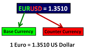 Counter Currency คืออะไร