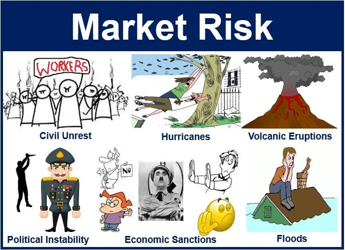 Market Risk คืออะไร